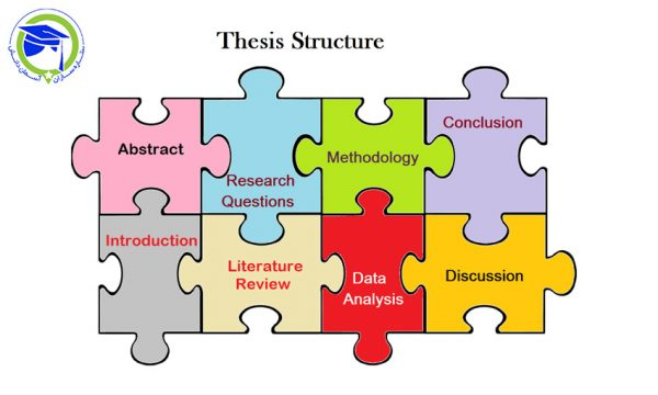 Master-thesis-and-doctoral-thesis-structure