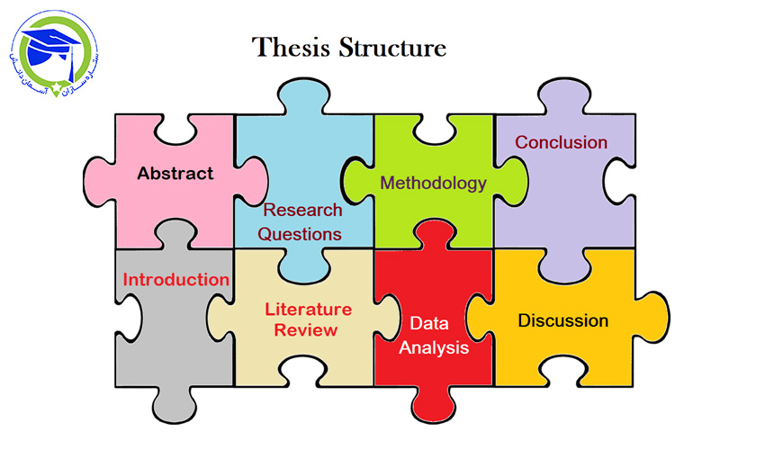 Structure thesis master